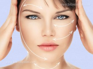 Facial and Eyelid Cosmetic Surgery
